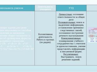 Деятельность учителя Деятельность учащихся УУД  Следующее задание для групп