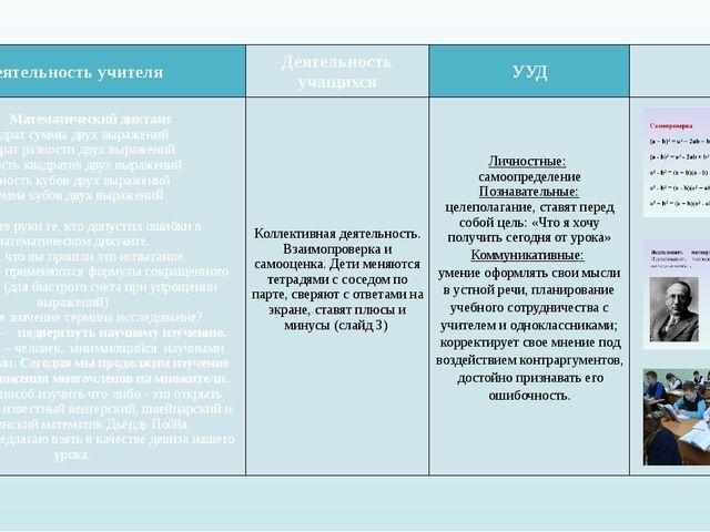Деятельность учителя Деятельность учащихся УУД  Математический диктант - Ква...