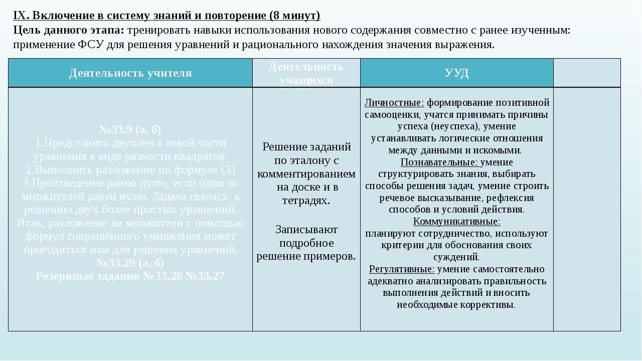 IX. Включение в систему знаний и повторение (8 минут) Цель данного этапа: тре...