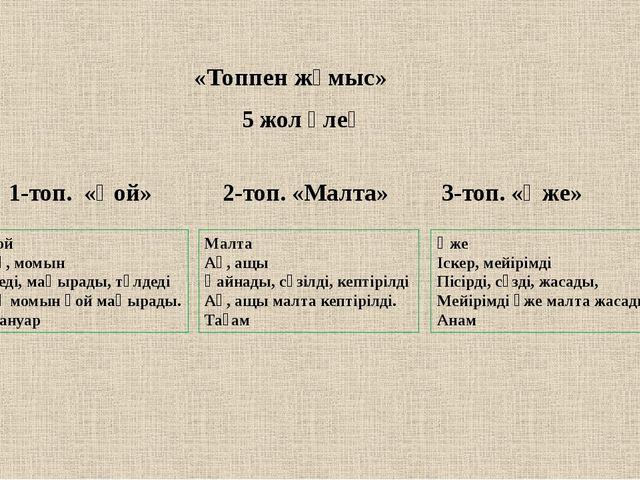 5 жол өлең 1-топ. «Қой» 2-топ. «Малта» «Топпен жұмыс» 3-топ. «Әже» Қой Ақ, мо...