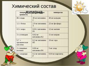 Химический состав лимона пищевая ценность витамины минералы 86 г воды 40 мг в