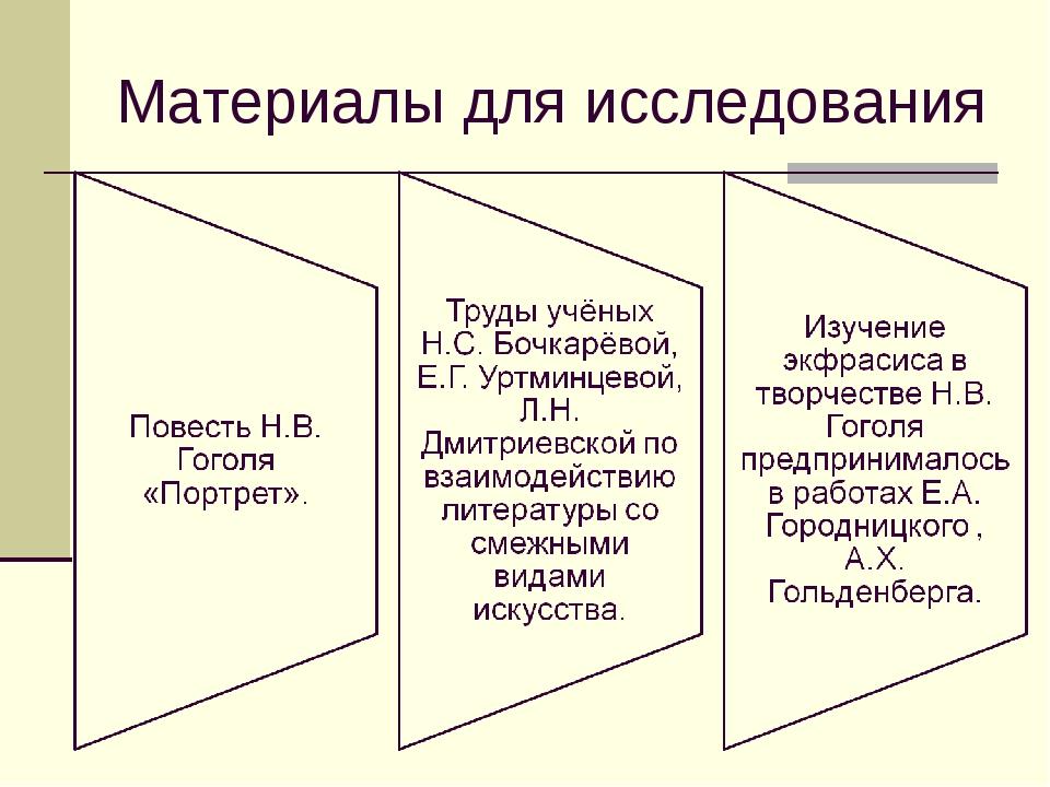 Материалы для исследования