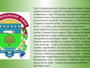 Герб Симферопольского района представляет собой варяжский щит, в верхней лазо