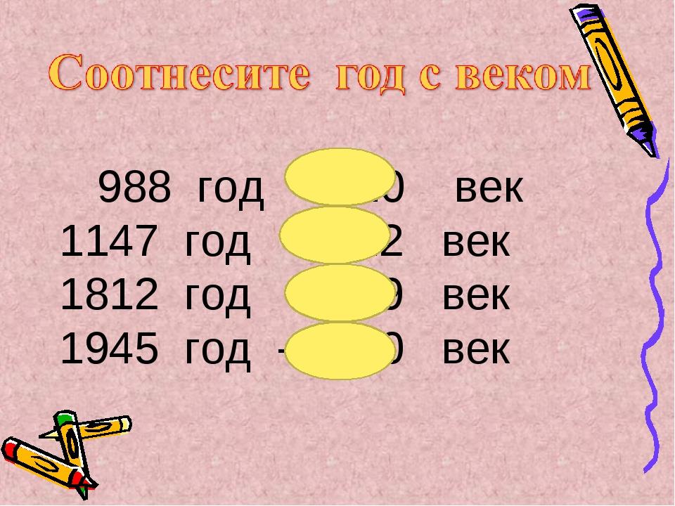 988 год - 10 век 1147 год - 12 век 1812 год - 19 век 1945 год - 20 век