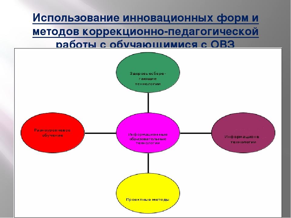Использование инновационных форм и методов коррекционно-педагогической работы...