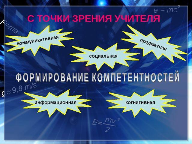 С ТОЧКИ ЗРЕНИЯ УЧИТЕЛЯ информационная коммуникативная социальная предметная к...