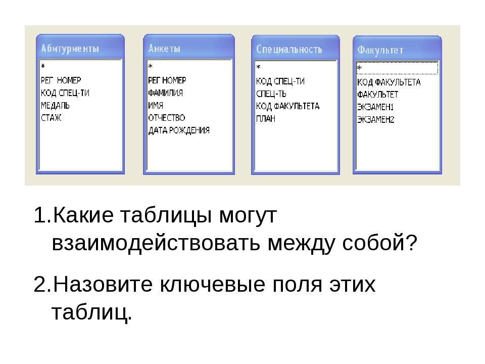 Какие таблицы могут взаимодействовать между собой? Назовите ключевые поля эти...