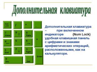 Num Lock / * 5 8 6 9 PgUp 4 7 Home 2 1 End 3 PgDn 0 Ins . Del _ + Enter Допол