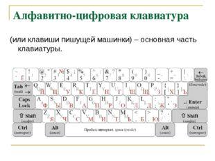 Алфавитно-цифровая клавиатура (или клавиши пишущей машинки) – основная часть