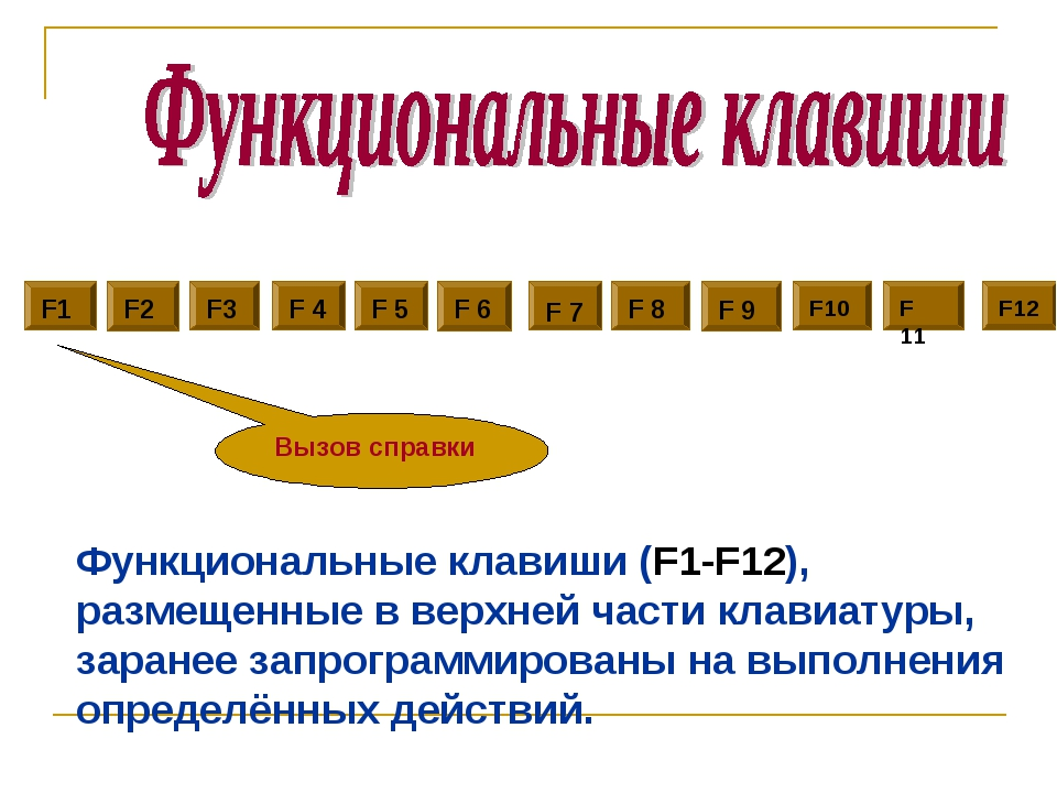 F1 F2 F3 F 4 F 5 F 7 F 8 F 9 F10 F 11 F12 F 6 Вызов справки Функциональные кл...