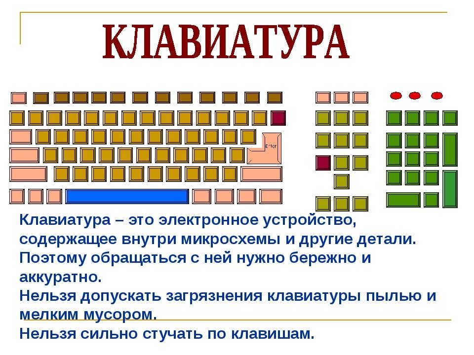 Клавиатура – это электронное устройство, содержащее внутри микросхемы и други...