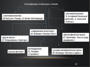 Классификация литературных течений «неопочвенничество» (В.Распутин «Пожар»,