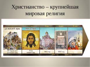 Христианство – крупнейшая мировая религия