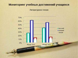 Мониторинг учебных достижений учащихся Литературное чтение