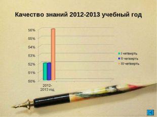 Качество знаний 2012-2013 учебный год