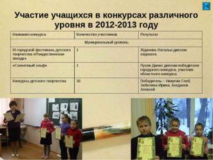 Участие учащихся в конкурсах различного уровня в 2012-2013 году Название конк