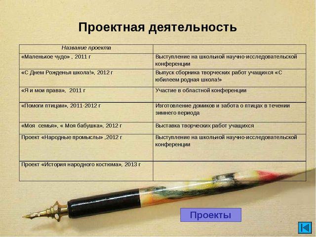 Проектная деятельность Проекты Название проекта «Маленькое чудо» , 2011 гВы...