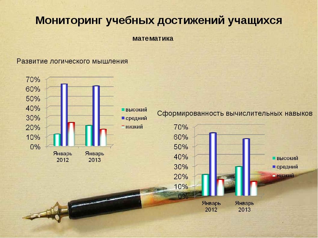Мониторинг учебных достижений учащихся математика Развитие логического мышлен...