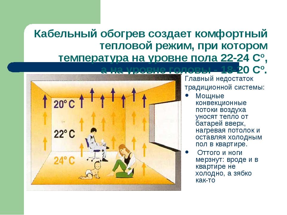 Кабельный обогрев создает комфортный тепловой режим, при котором температура...