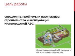 Цель работы определить проблемы и перспективы строительства и эксплуатации Ни