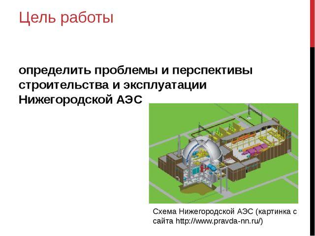Цель работы определить проблемы и перспективы строительства и эксплуатации Ни...