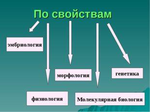 По свойствам эмбриология физиология морфология Молекулярная биология генетика