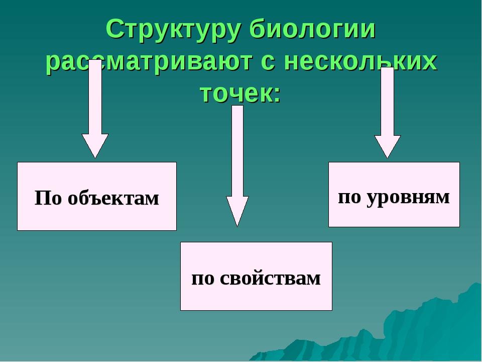 Структуру биологии рассматривают с нескольких точек: По объектам по свойствам...