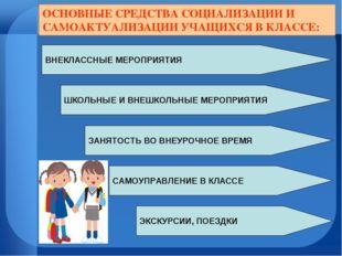 ОСНОВНЫЕ СРЕДСТВА СОЦИАЛИЗАЦИИ И САМОАКТУАЛИЗАЦИИ УЧАЩИХСЯ В КЛАССЕ: ВНЕКЛАСС