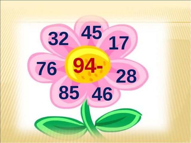 94- 17 46 45 32 76 85 28