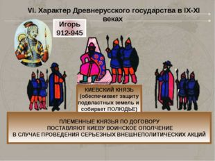 КИЕВСКИЙ КНЯЗЬ (обеспечивает защиту подвластных земель и собирает ПОЛЮДЬЕ) ПЛ