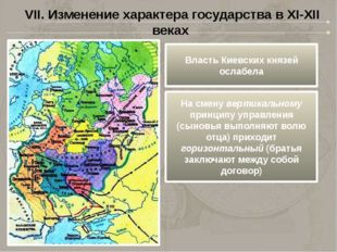 Власть Киевских князей ослабела На смену вертикальному принципу управления (с