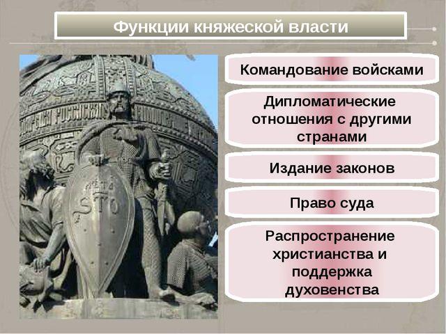 Командование войсками Дипломатические отношения с другими странами Издание за...