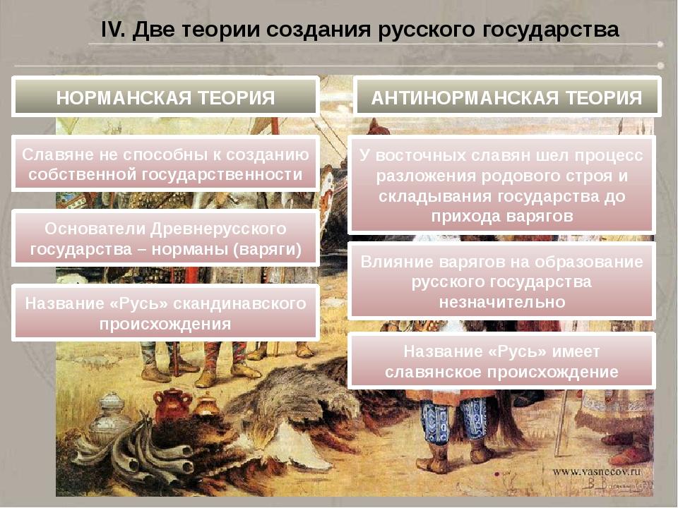 IV. Две теории создания русского государства НОРМАНСКАЯ ТЕОРИЯ АНТИНОРМАНСКАЯ...