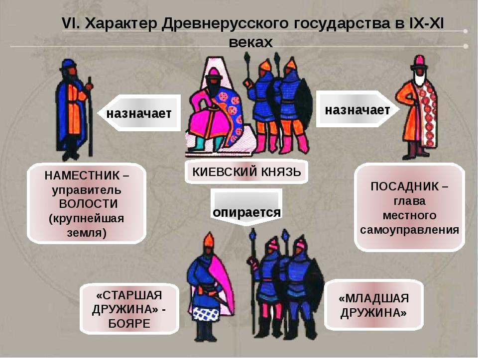 назначает назначает КИЕВСКИЙ КНЯЗЬ НАМЕСТНИК – управитель ВОЛОСТИ (крупнейшая...