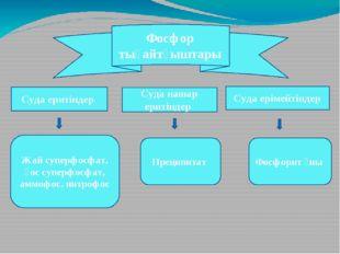 Фосфор тыңайтқыштары Суда еритіндер Суда ерімейтіндер Жай суперфосфат, қос су