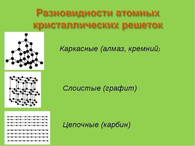 Каркасные (алмаз, кремний) Слоистые (графит) Цепочные (карбин)