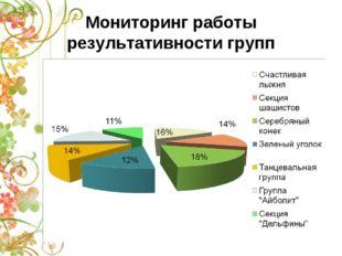 Мониторинг работы результативности групп