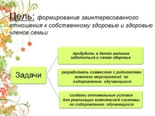 Цель: формирование заинтересованного отношения к собственному здоровью и здор