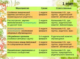 1 этап МероприятияСрокиОтветственные Создание творческой группы (активные