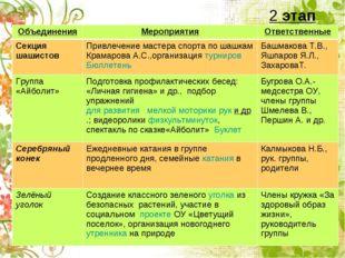 2 этап ОбъединенияМероприятияОтветственные Секция шашистовПривлечение мас