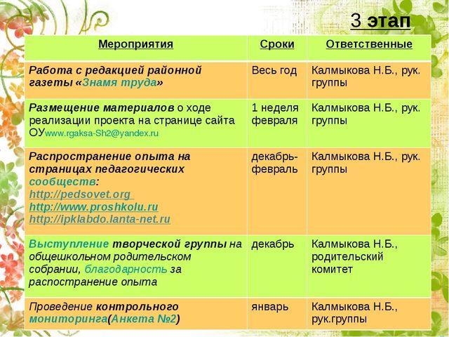 3 этап МероприятияСрокиОтветственные Работа с редакцией районной газеты «З...
