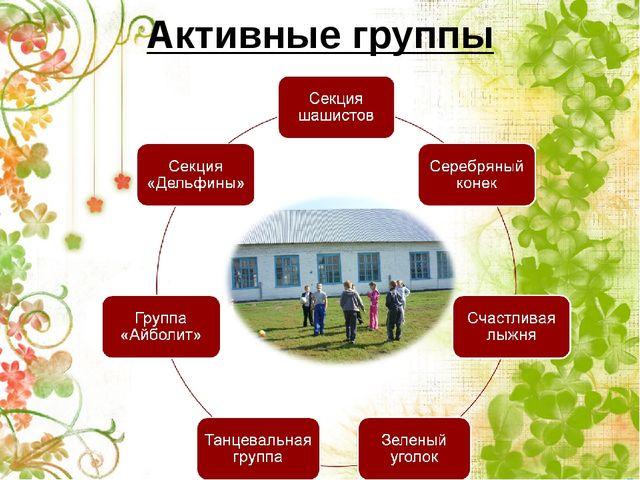 Активные группы