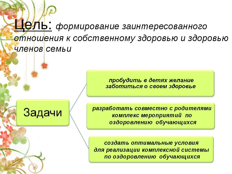 Цель: формирование заинтересованного отношения к собственному здоровью и здор...