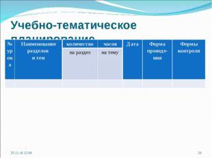 Учебно-тематическое планирование * * № урокаНаименование разделов и темколи