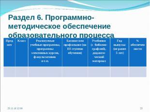 Раздел 6. Программно-методическое обеспечение образовательного процесса * * П