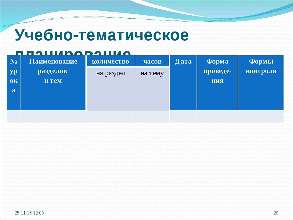 Учебно-тематическое планирование * * № урокаНаименование разделов и темколи...