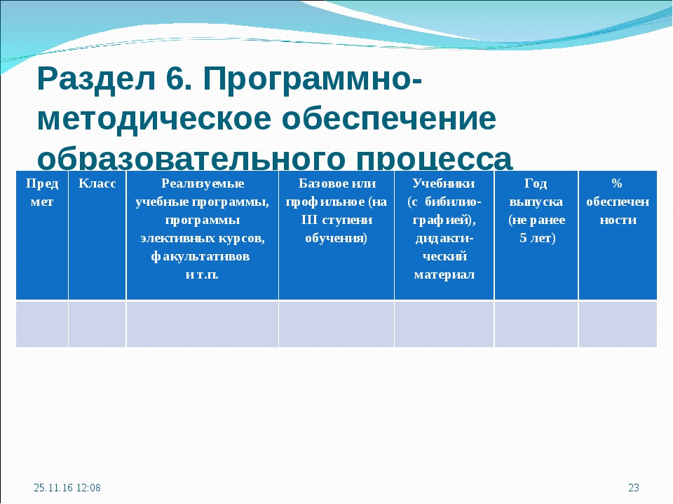 Раздел 6. Программно-методическое обеспечение образовательного процесса * * П...