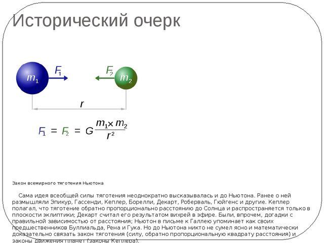Исторический очерк Закон всемирного тяготения Ньютона Сама идея всеобщей силы...