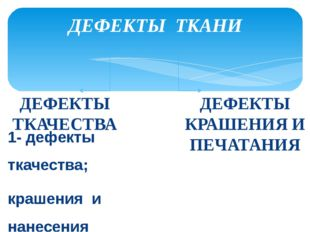 ДЕФЕКТЫ ТКАНИ 1- дефекты ткачества; крашения и нанесения печатного рисунка. Д