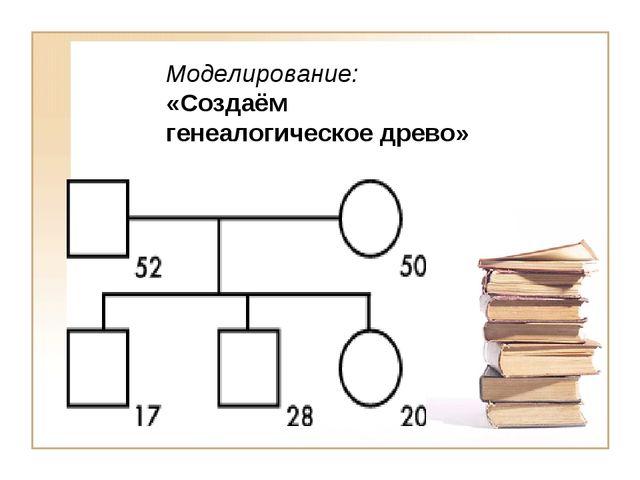 Моделирование: «Создаём генеалогическое древо»